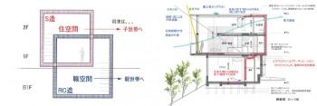 ダブルチューブの家 図面